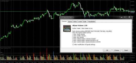 Indicator (для Metatrader 5)