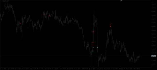 FootPrint + Metatrader5
