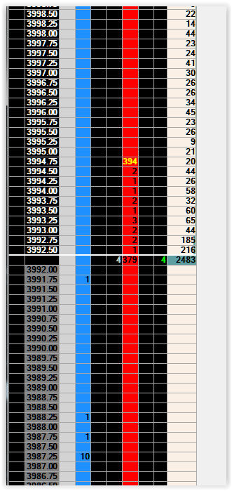 Турбулентный, Финансовый рынок 73a893