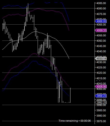 Турбулентный, Финансовый рынок 7ce0a7