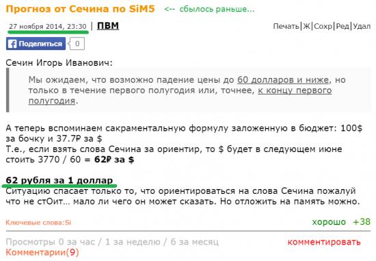 Как Путин, Сечин и Т. Мартынов предсказывают тренды по Si