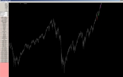 # ---> 100% закономерности недельного графика SP500