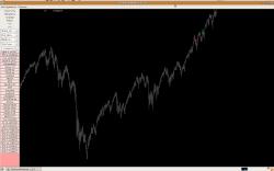 # ---> 100% закономерности недельного графика SP500 (v.2)