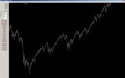# --> SP500 - очередной мой сильный сигнал