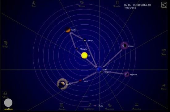 # --> Снова о расположении планет