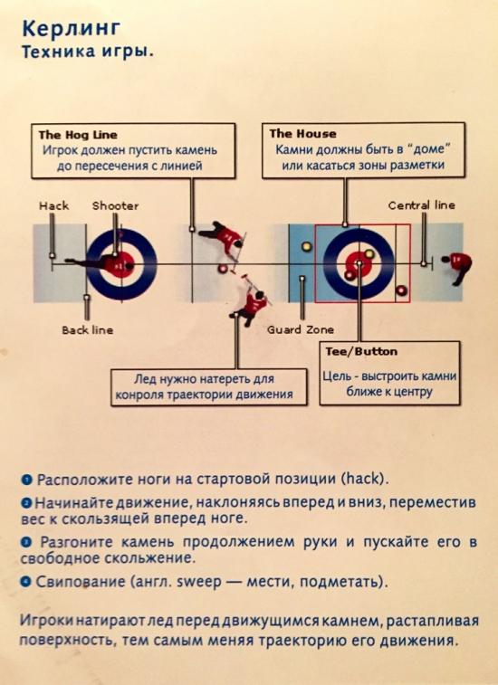 8-ая встреча трейдеров Санкт-Петербурга.    Играем в КЕРЛИНГ  (6 января, начало в 19:30).