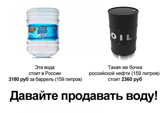 Будущее России не нефть!