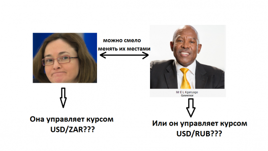 Набиуллина и Lesetja Kganyago = СЛАДКАЯ ПАРОЧКА!