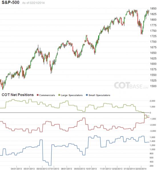 S&P500. На последнем дыхании
