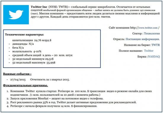 Twitter Inc(NYSE: TWTR) потенциал роста +25,65%