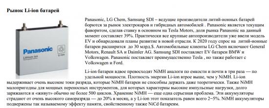Рынок Li-ion батарей