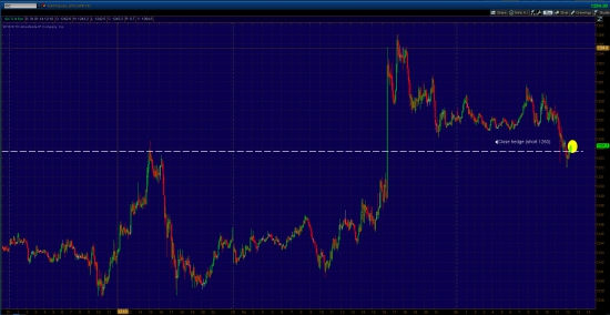 EUR/JPY, GBP/JPY лонг, Газ шорт, Голд лонг