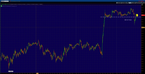 Золото, EUR/JPY лонг