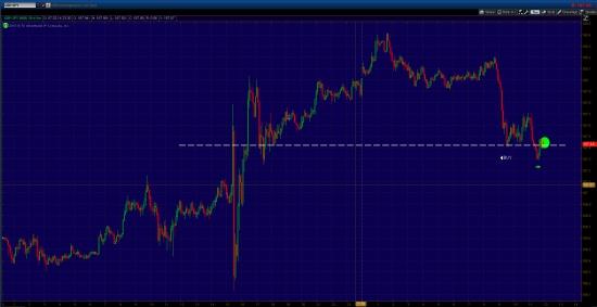GBP/JPY лонг, Oil short