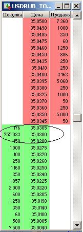 USD_TOM