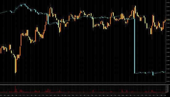 Срочный рынок, открытый интерес (открытые позиции) по фьючерсу на РТС!!