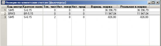 Volgograd в шорте Si цель 49.100