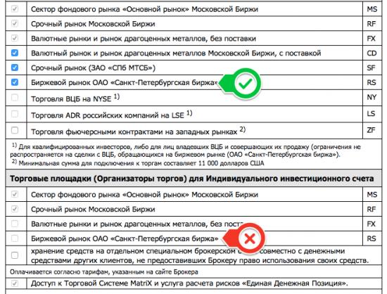 Коньяку хочу и американских акций через Санкт-Петербургскую биржу!