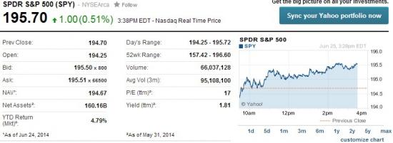 S&P 500 и реальный мир