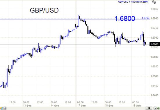 Фунт (GBP/USD) - очень интересная ситуация и похоже критический момент.