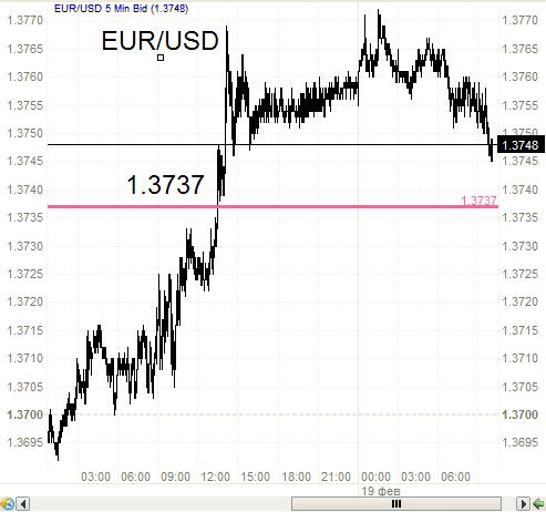 EUR/USD - 1.3760 - 1.38000 - 1.39000  Кто больше?