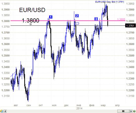 Евро - возвращается Хана.