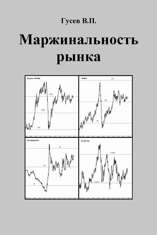 Маржинальность фьючерсного рынка. глава 8.