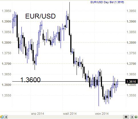 Золото, серебро и евро. Решающий момент в возможном развороте.