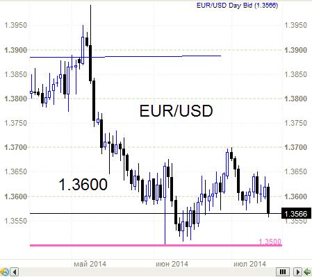 Евро- тронулось.