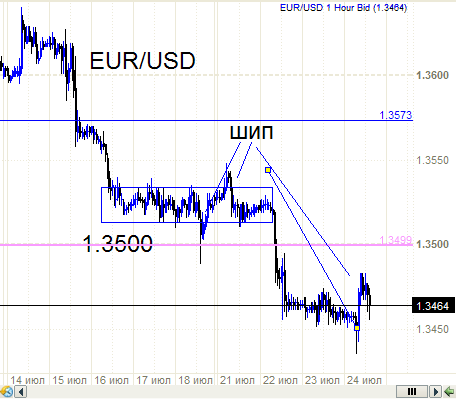 Евро - --- повторение - мать учения (для Мух  и  для Олей)