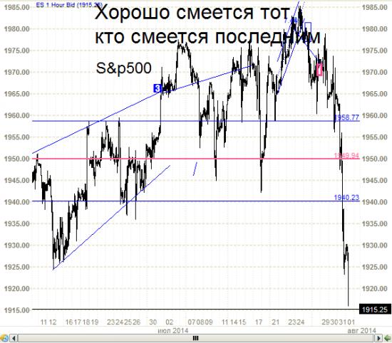 S&P500 - хана раздухарилась.