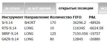 Мечел -12% сегодня. Причины падения акций мечела