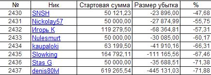 ЛЧИ-2016.Итоги Пятницы-23.09.2016. Решпект вы не правы!