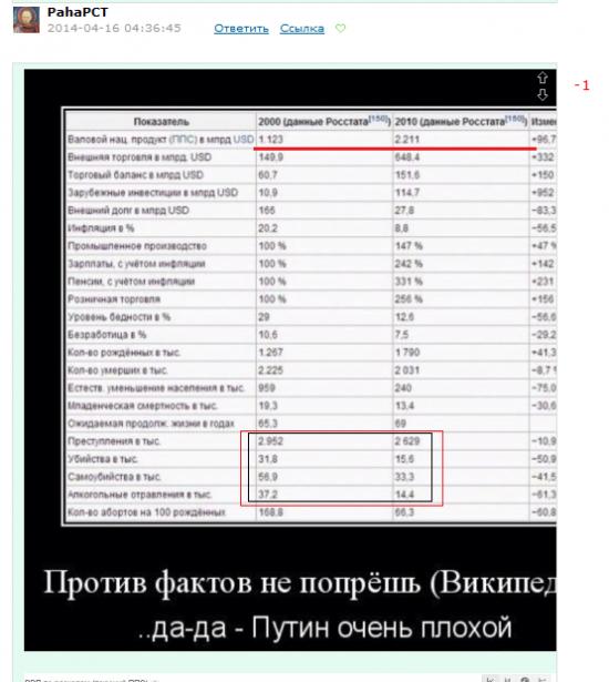 По следам бла-бла-бла Медведева...