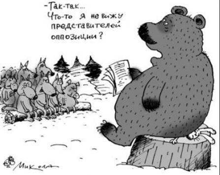 Рынок политических услуг в РФ