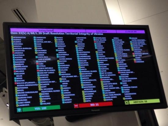 Голосование Генассамблеи ООН по крымскому референдуму