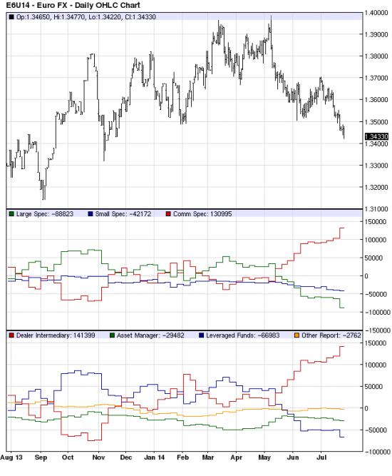 Небольшой обзор европейского денежного рынка