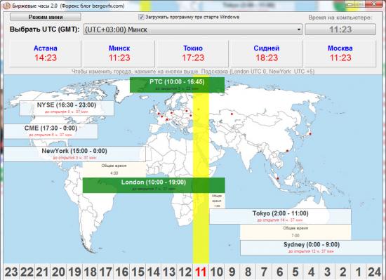 Новая версия - Удобные биржевые часы 2.0