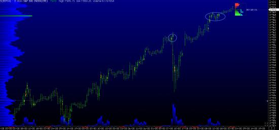 Обзор рынков 19.08.2014. Фунт. S&P500