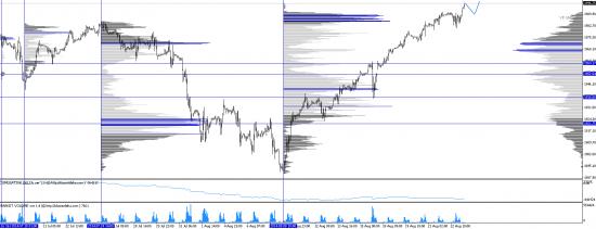 Обзор рынков 25.08.2014 (#GBP,#SP500)