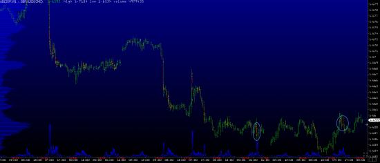 Обзор рынков 28.08.2014. Фунт. S&P500