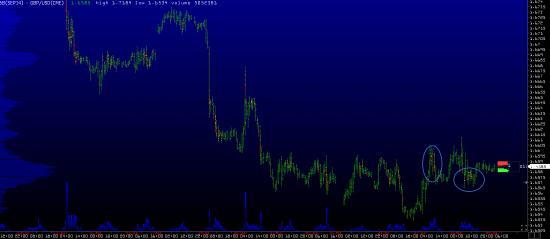 Обзор рынков 29.08.2014. Фунт. S&P500