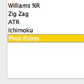 Торговая программа Exante: новый индикатор Pivot Points