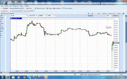 Доллар-рубль спот: последнее закрытие - что это было и как расценивать?