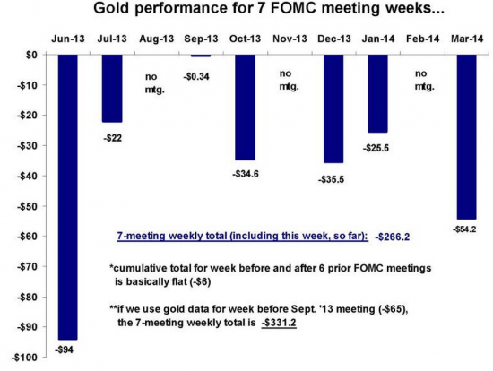FOMS vs. GCx