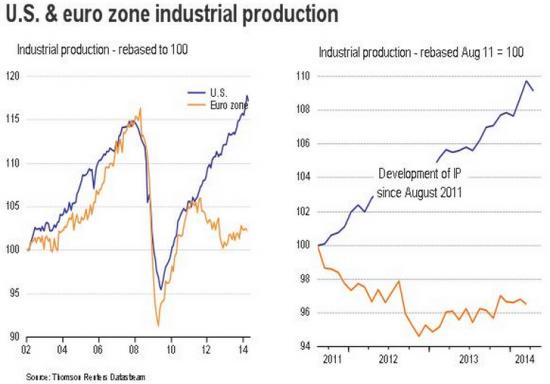 На заседании ЕЦБ 5 июня велика вероятность снижения ставки...