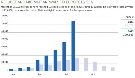 """Европейский """"кризис переселения"""""""