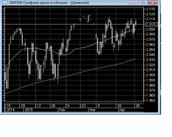 S&P поход на 2200