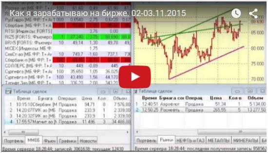 Как я зарабатываю на бирже. 02-03.11.2015