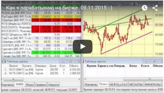 Как я зарабатываю на бирже. 09.11.2015  :)